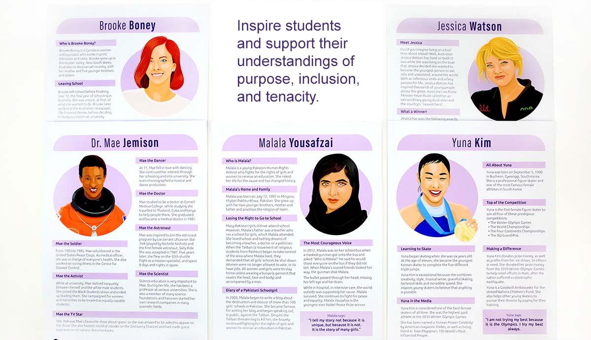 Inclusion - school resources